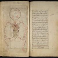 Mansur Ibn Muhammad Ibn Ahmad